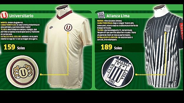 Las camisetas de la 'U' y Alianza presentan nuevos modelos.