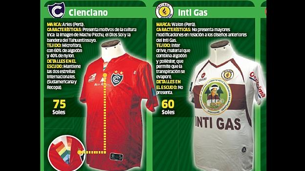 Cienciano e Inti gas respetaron el modelo del año pasado.