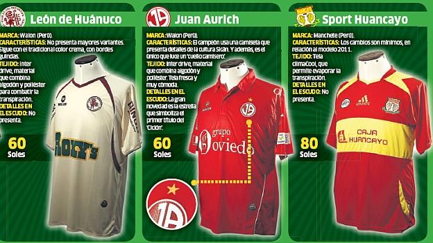 Aurich innovo y la Huancayo sigue con la misma del año pasado.